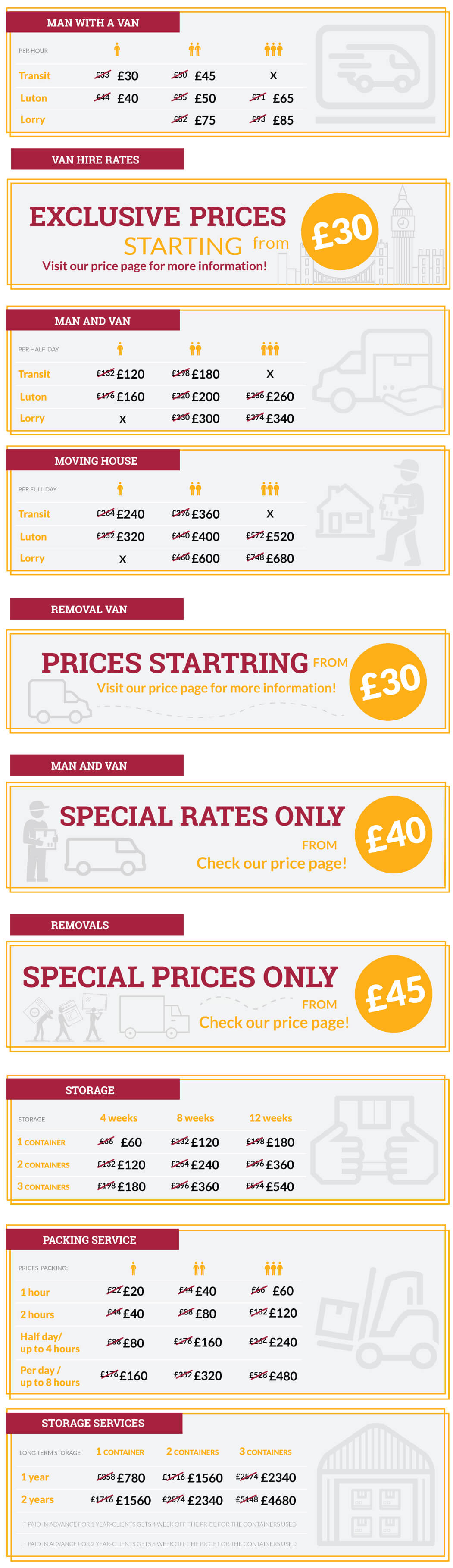 Lowest and Most Accurate Removals Prices